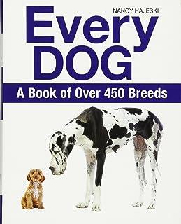 Dog Breeds Kerala