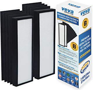 Premium 2 HEPA Filters and 8 Pack of Pre-Filters compatible with Air Purifier Model AC4825 and Replacement Filter B by Veva Advanced Filters