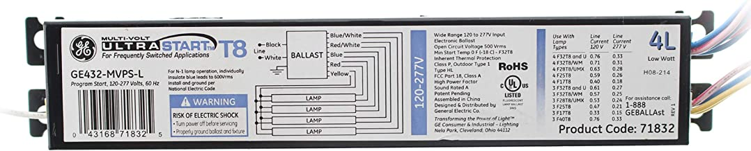 F32T8 Lamps 71832 4 GE GE432-MVPS-L Fluorescent Low Light Level Ballast for