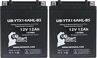 2-Pack UB-YTX14AHL-BS Battery Replacement for Norton Commando, Commando (75) 850 CC Motorcycle - Factory Activated, Mainte...