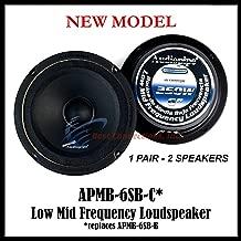 Best audiopipe speakers for sale Reviews