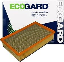 ECOGARD XA5558 Premium Engine Air Filter Fits BMW 745Li, 750Li, 745i, 750i, 760Li / Rolls-Royce Phantom / BMW 760i
