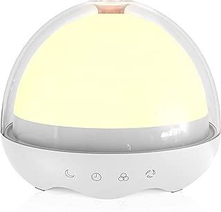 Best aptoyu led sensor light Reviews