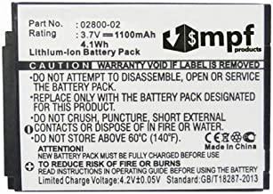 MPF Products 02800-02 Battery Replacement Compatible with Summer Infant Baby Touch 02000 02004, Slim and Secure 02800 02805, Best View 28030 28034 28035, Secure Sight 02040 02044 Monitors