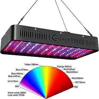 Giixer 1000W LED Grow Light,Superbright Full Spectrum Plant Light for Hydroponic Indoor Plants Veg and Flower