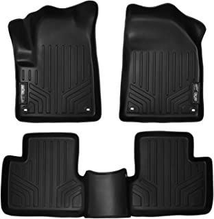 SMARTLINER Floor Mats 2 Row Liner Set Black for 2014-2019 Jeep Cherokee