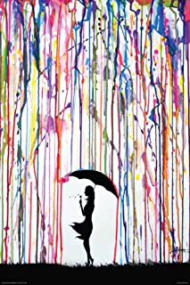 Culturenik Marc Allante Girl Blowing Dandelion Under Umbrella Paint Rain Modern Contemporary Decorative Art Print (Unframed 24x36 Poster)