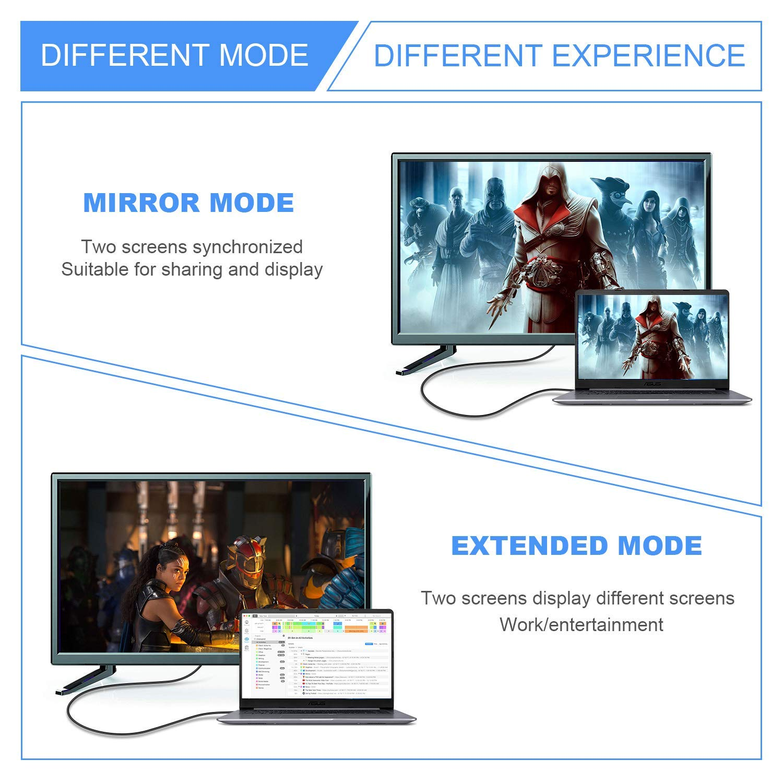 Cable de Cobre YIWENTEC 8K HDMI UHD HDR 8K 48Gbps, 8K@60Hz 4K ...