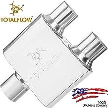 TOTALFLOW Polished 542515-2 409 Stainless Steel Single Chamber Universal Muffler 2.5