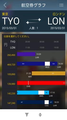 『H.I.S. 航空券 - 格安チケットを便利にアプリで予約!』のトップ画像