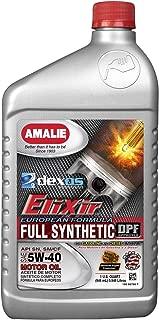 Best amalie diesel oil Reviews