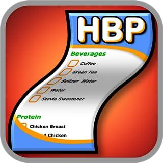 High Blood Pressure Grocery List