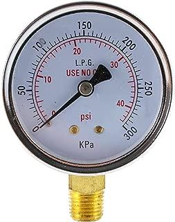 Low Pressure Gauge for Propane Regulator 0-40 psi - 2.5 inches