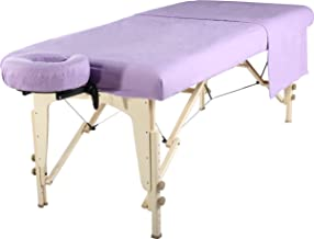Best master massage table sheets Reviews