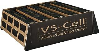 IQAir Genuine Original V5-Cell Gas & Odor Replacement Filter [MCS, VOCs, Formaldehyde, Odors, Pets] Swiss Made