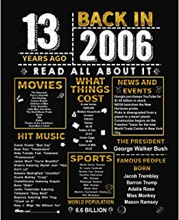 Worth flagship store 13th Birthday Poster Decorations for Girls and Boys Gifts Souvenir Keepsake 8x10 Back-in-2006 Sign [Unframed]