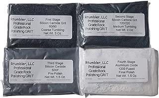 rock polishing abrasives