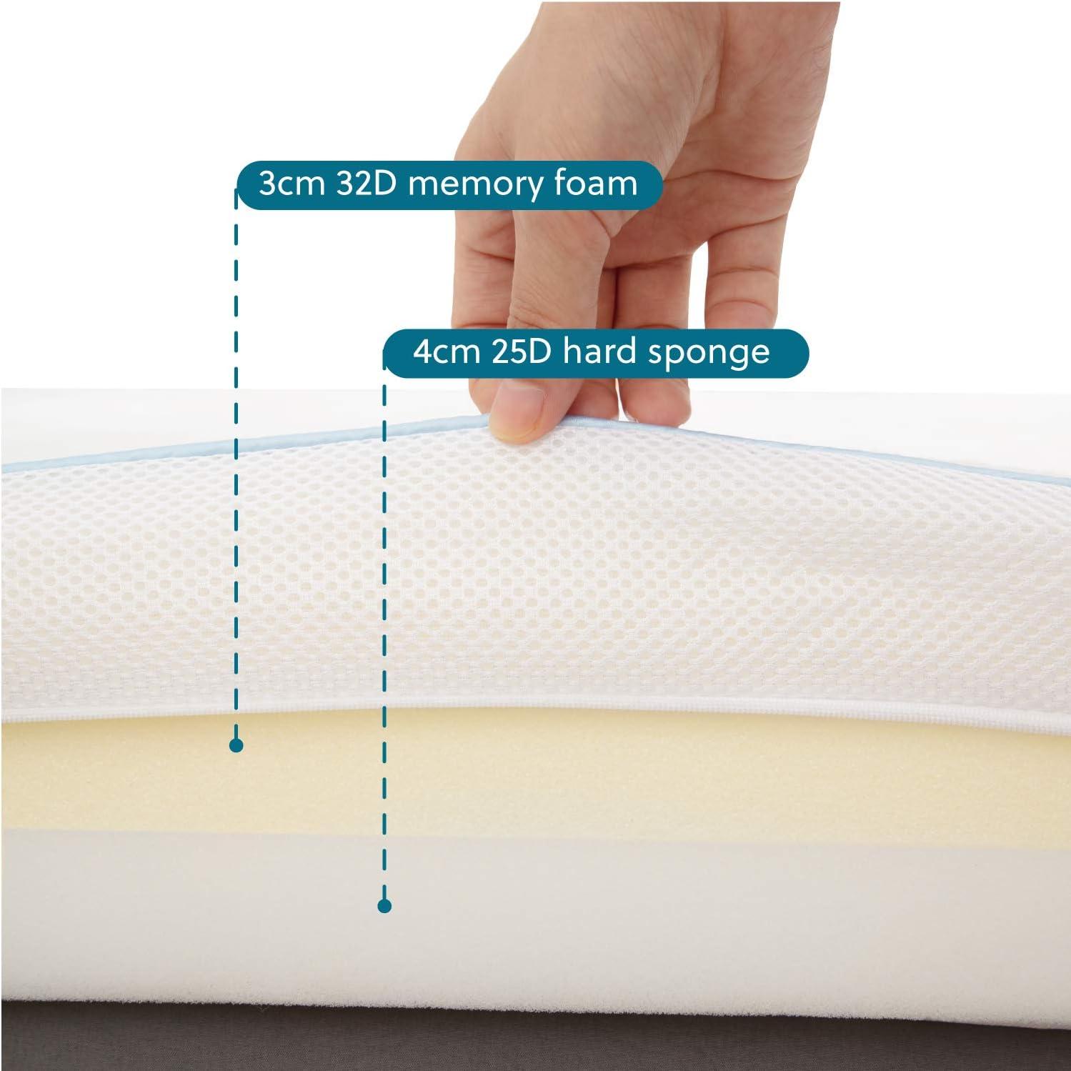 sur Matelas 160x200 cm pour Adulte Ergonomique de 7cm Blanc Respirant et Ferme avec Housse Amovible et Lavable Bedsure Surmatelas 160 x 200 cm Memoire de Forme