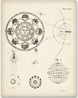 Antique Solar System Illustration - 11x14 Unframed Art Print - Makes a Great Vintage Home Decor Under $15 for Astronomers