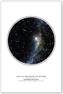 Personalized Night Sky Star Map Unframed Print