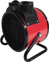 HJM CT994 Calefactor Industrial DE Alta Potencia, 3300 W, Rojo