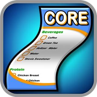 Core Balance Diet Shopping List