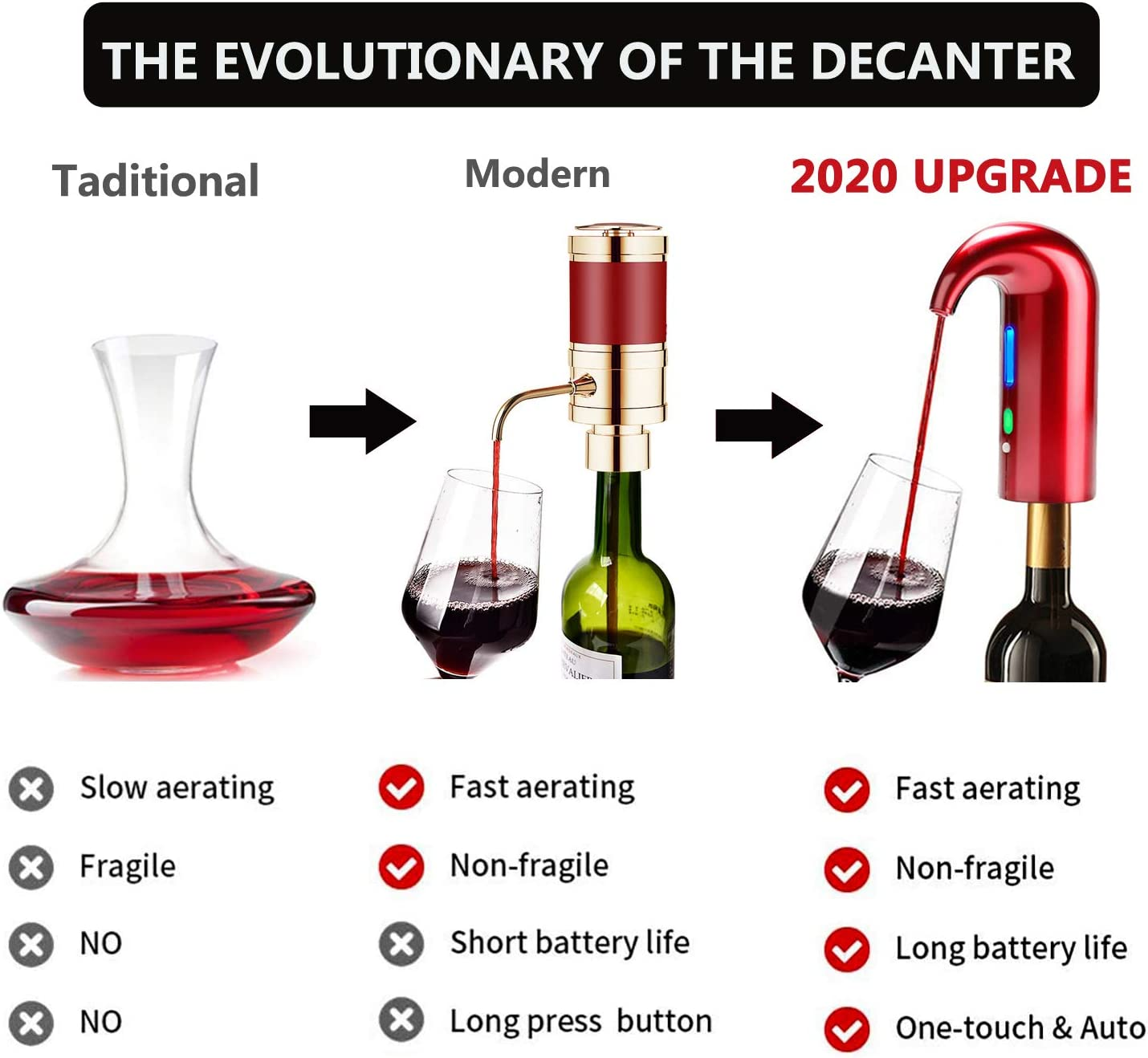Automatic Wine Decanter Spout with Wine Accessories for Red White Wine Enthusiasts HEYPORK Electric Wine Aerator Pourer with Vacuum Pump Stopper Rechargeable Wine Dispenser Filter with Storage Bag