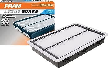 FRAM CA11942 Extra Guard Rigid Air Filter