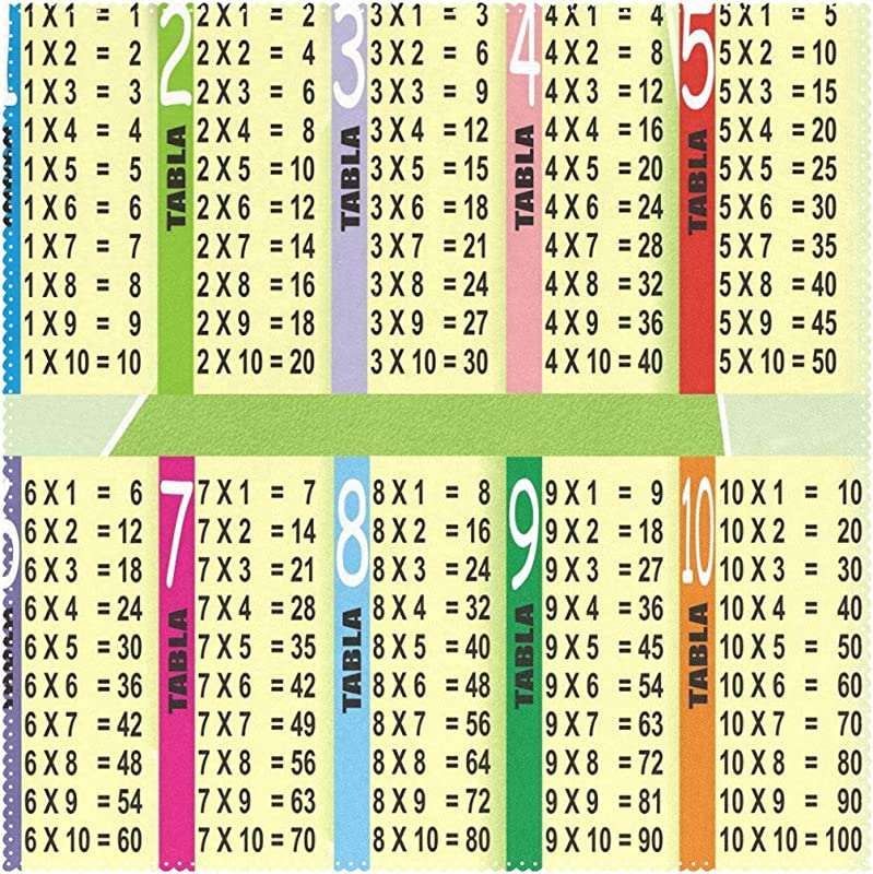 Placemats Multiplication Tables Square Place Mats For Dining Washable Polyester Kitchen Kids Table Coffee Mats 1 Piece