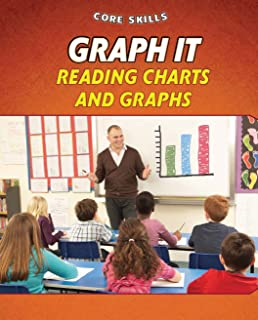 Graph It: Reading Charts and Graphs