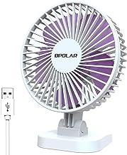 OPOLAR Mini Ventilateur de Bureau USB, Ventilateur Personnel Silencieux avec Flux d'air Puissant et Angle d'inclinaison Ré...