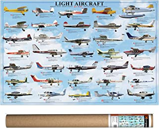EuroGraphics General Aviation - Light Poster, 36 x 24 inch