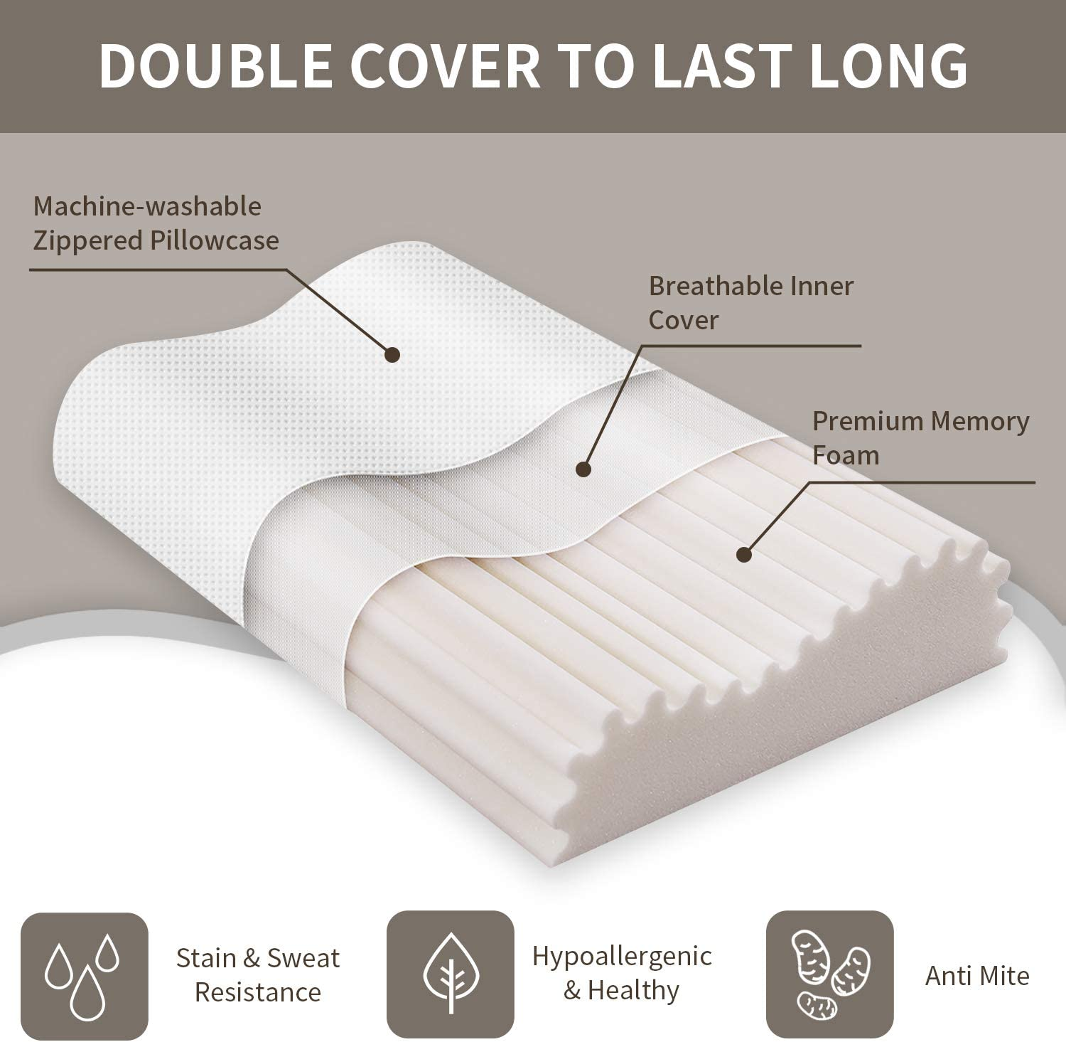 Cervical Contour Pillow for Neck Pain Swilow Memory Foam Pillow Bamboo Charcoal Pillow for Sleeping Firm, Standard Size Neck Support Pillow for Side Sleeper Pillow Sleeping with Free Pillowcase
