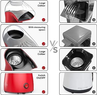 Hot Air Popcorn Maker Machine, ICETEK Home Popcorn Maker, BPA-Free, 96% Poping Rate, 2 Minutes Fast Electric Popcorn Popper w