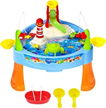 Best mini water table Reviews