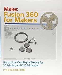 digital design printing