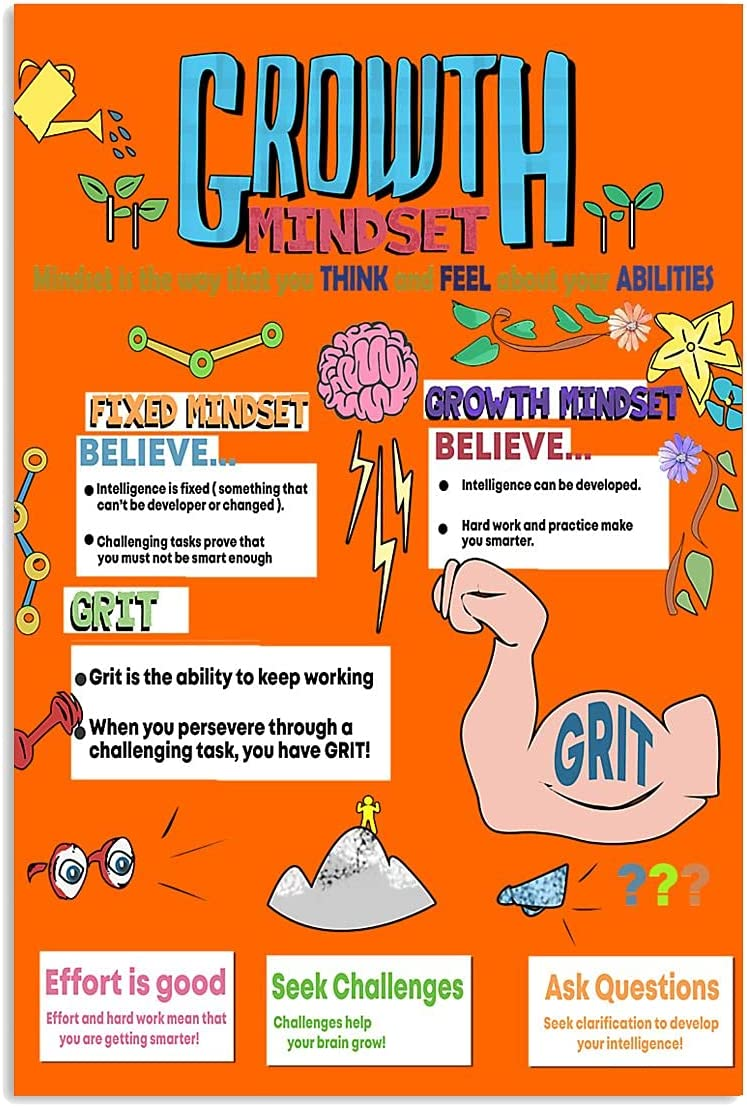 METALICK Growth Mindset Genuine Free Shipping Poster Minneapolis Mall Classroom