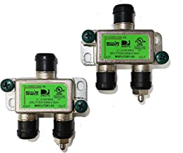 Directv SWM Approved 2-Way Wide Band Splitter (2-Pack)