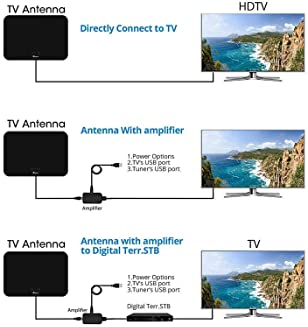 Amplified HD TV Antenna, Digital Indoor HDTV Antenna Up to 120 Mile Range, 4K HD VHF UHF Television Local Channels De...