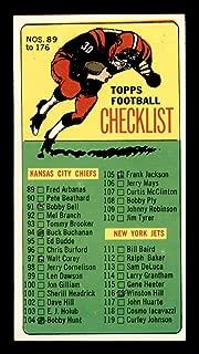 1965 Topps #176 Checklist SP G/VG X1753420