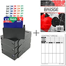 bridge box