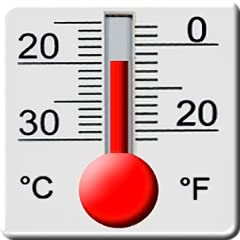 Thermometer Temperature Celsius Fahrenheit Indoor Outdoor