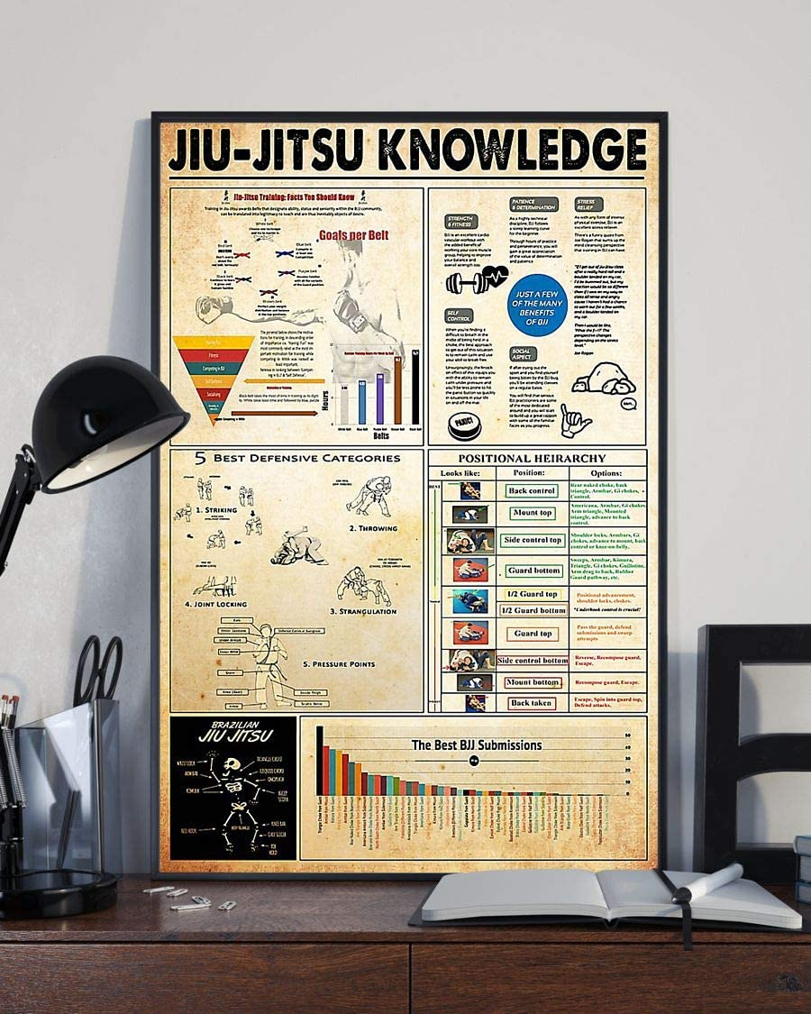Max Free shipping / New 89% OFF HolyShirts Jiu Jitsu Knowledge positional heirarchy Poster…