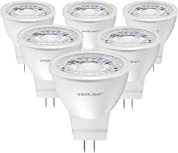 LED MR11 Reflector Light Bulb with Gu4 Base, 3Watt, 12 Volts, 250 Lumens, 2700K (Warm White), 25W Halogen Equivalent Repla...