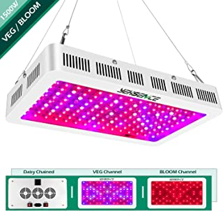 solar system led grow lights