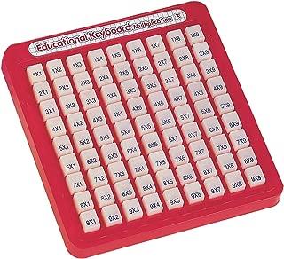 Small World Toys Preschool - They Keep Multiplying Math Keyboard