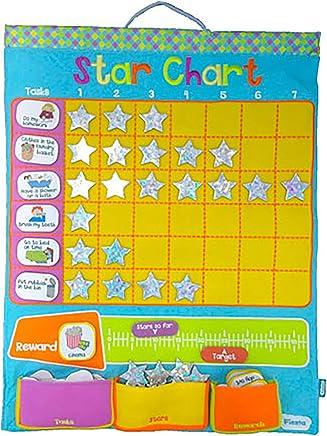 Fiesta Crafts W-0207 Star Chart Wall Hanging