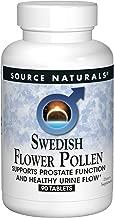 swedish flower pollen volume
