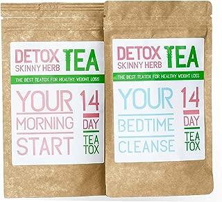 Best brazilian tea weight loss Reviews