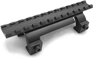 Scope Rail Mount for MP5 MK5 M5 style guns NCStar